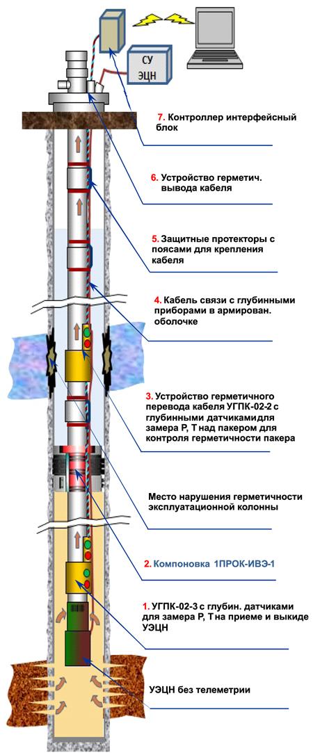 Электрическая схема подключения насоса эцн